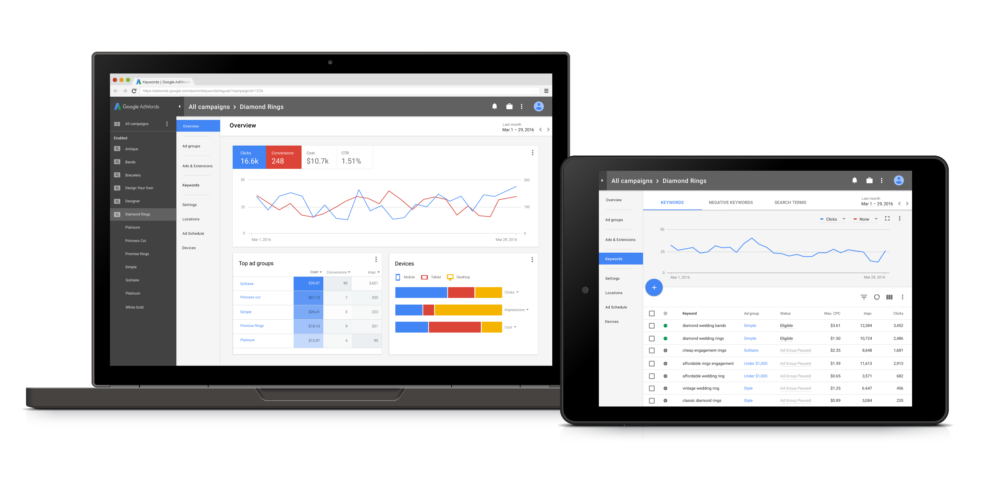 Google Adwords Redesign Image