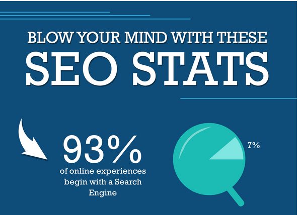SEO statistics image