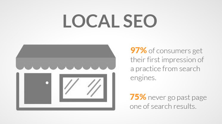 Local SEO Statistics Infographic