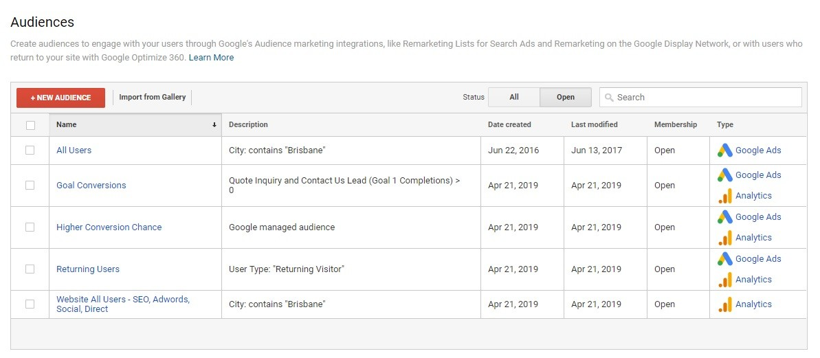 Google Analytics Remarketing Audience